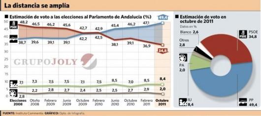 Diario de Sevilla 6